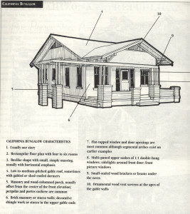 craftsman style homes California bungalow