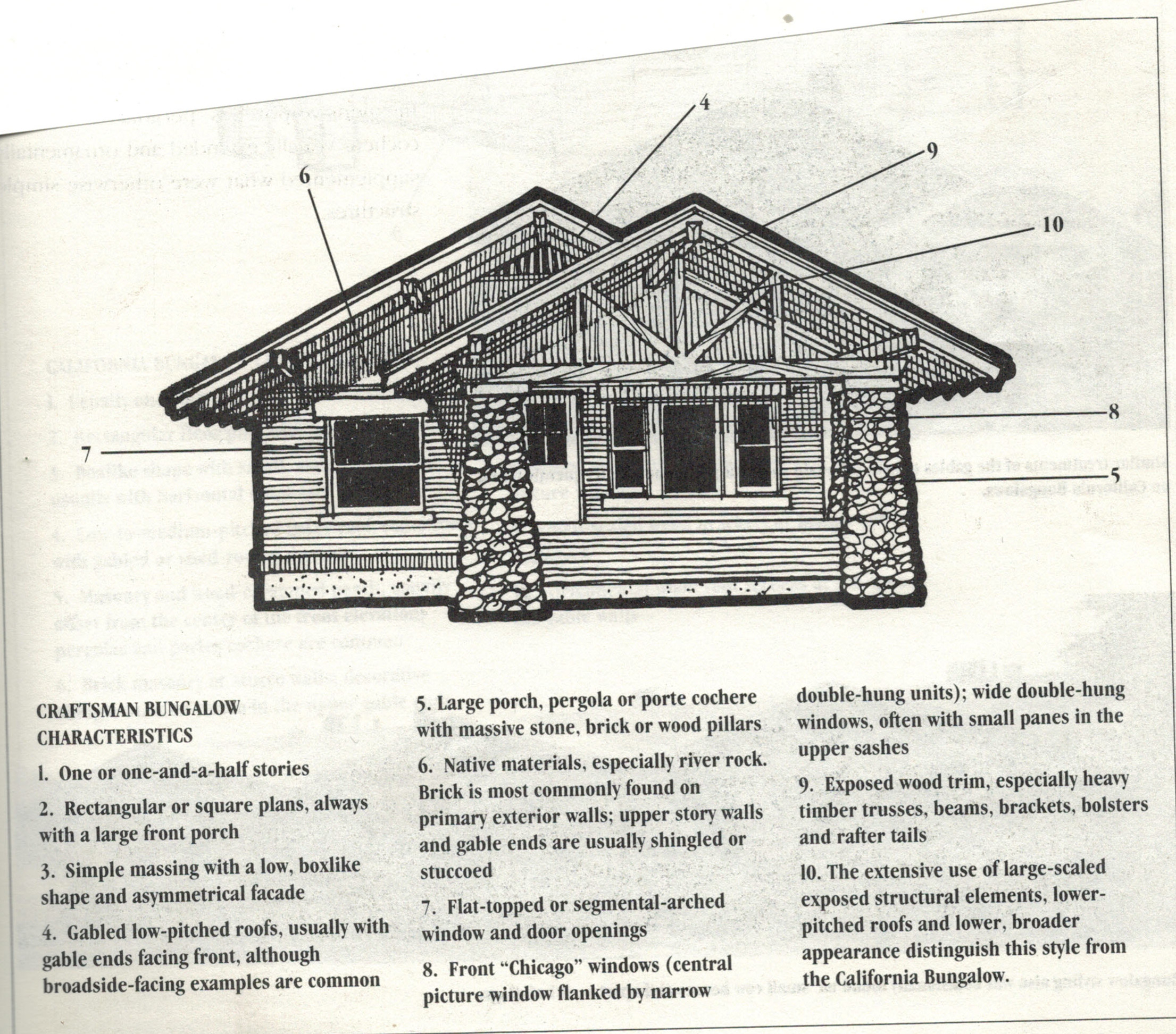 Craftsman style homes san diego vintage homes Architectural home builders